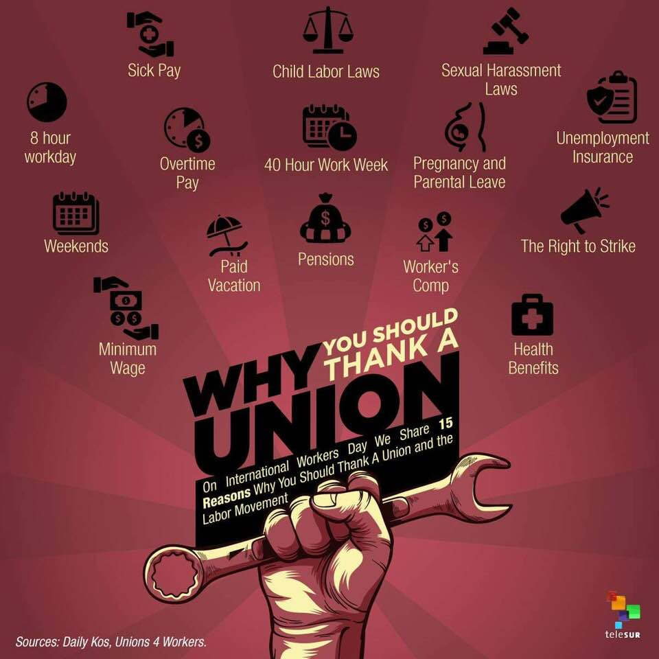 support-union